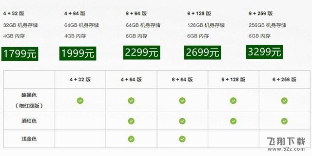 诺基亚7Plus和坚果Pro2哪个好_诺基亚7Plus和坚果Pro2评测对比