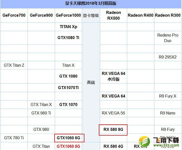 i5-8500配什么显卡好_i5-8500处理器显卡搭配推荐