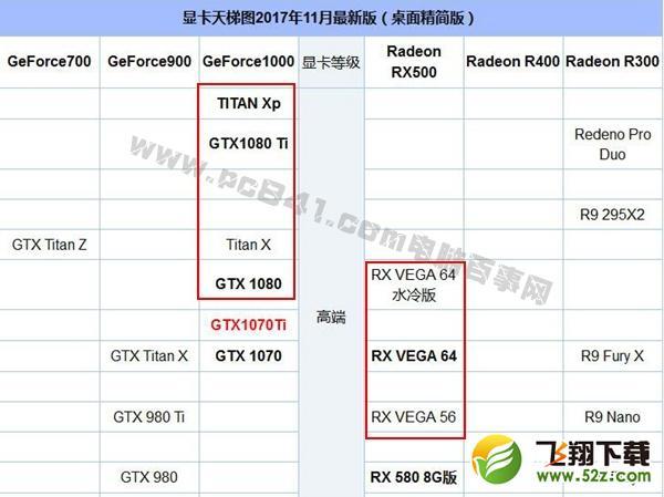 i7-8700k配什么显卡好_i7-8700k处理器显卡搭配推荐