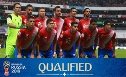 2018世界杯哥斯达黎加vs塞尔维亚实力分析