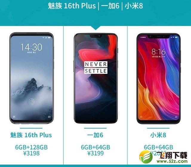 小米8、一加6和魅族16plus手机对比实用评测_52z.com
