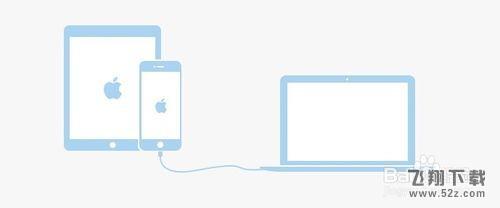 如何将旧iPhone上的数据导入新iPhone