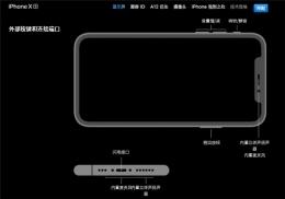 苹果iphone xs支持3.5毫米的耳机吗 iphone xs有耳机孔吗