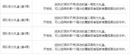 DNF团队助力礼盒获得方法/作用介绍