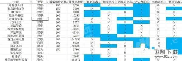 中国式家长技能前置选择攻略
