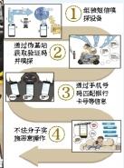 手机短信嗅探犯罪是怎么回事 如何防范手机短信嗅探犯罪