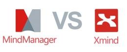 Xmind与MindManager思维导图软件对比实用评测