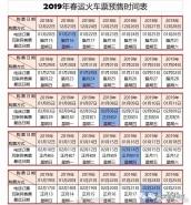 2019春运订票时间表出炉 12月23日起开抢春运第一张票