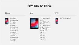 苹果iOS12.3正式版固件下载地址分享