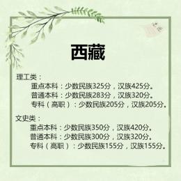 2019西藏高考一本/二本分数线公布