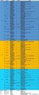 《怪物猎人世界》冰原DLC客制强化素材及出处一览表
