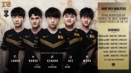 lolS9世界总决赛RNG战队首发阵容名单介绍