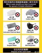 预防新型冠状病毒肺炎口罩正确选择推荐