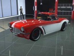 GTA5肌肉车非凡-风情黑鳍图鉴/原型一览