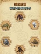 《不思议迷宫》形态研究玩法攻略