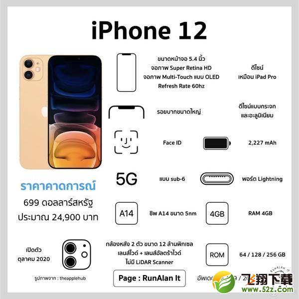 iPhone 12 超全曝光!四款机型、全系 5G、120 Hz 刷新率