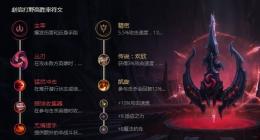 LOLS11赵信出装/符文推荐