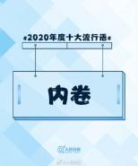 """""""内卷""""网络热词出处/含义一览"""
