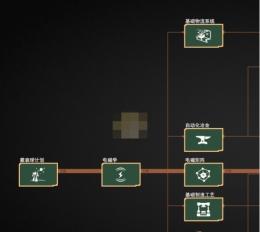 《戴森球计划》开工厂科技准备推荐
