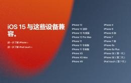 苹果IOS 15适配机型/设备一览