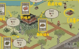 江南百景图简易毛笔位置一览