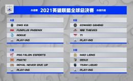 LOLS11世界赛小组赛抽签分组介绍