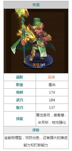 乱轰三国志关羽怎么样 关羽技能加点属性详解_52z.com