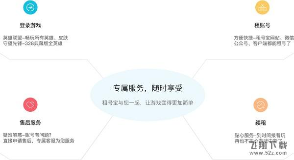 租号宝 V2.83 官方最新版
