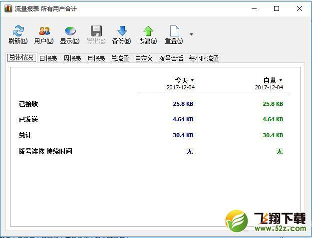 NetWorx网络流量监控64位中文绿色版