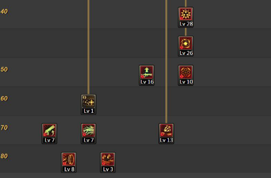 DNF起源版本风暴骑兵怎么加点_起源版本风暴骑兵最新加点攻略
