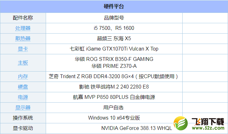 R5 1600和i5 7500对比实用评测_52z.com