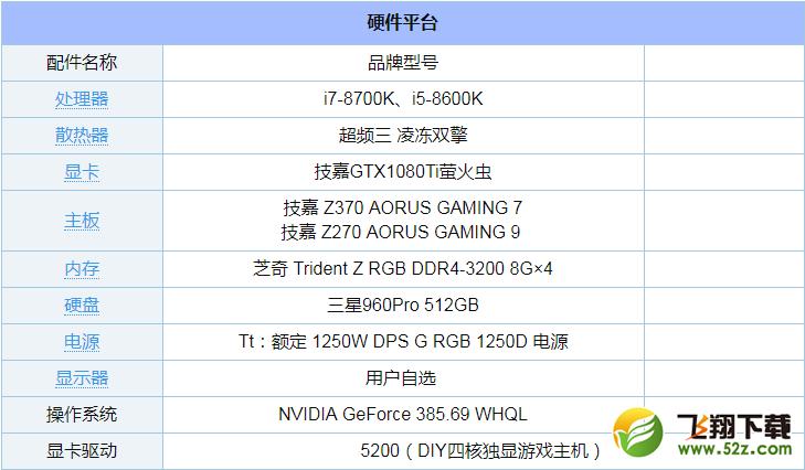 i7-8700K和i5-8600K评测对比_52z.com