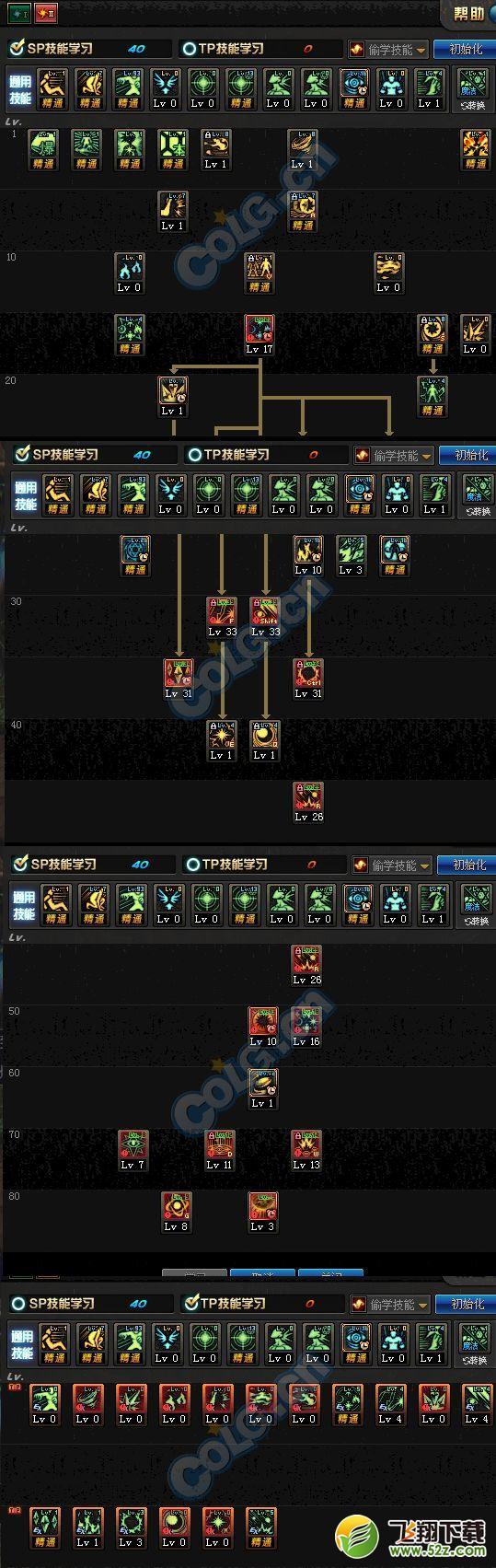 dnf起源版本元素爆破师最佳加点方案介绍