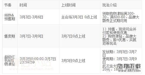 2018淘宝天猫38女王节什么时候开始_2018淘宝天猫38女王节有什么优惠活动