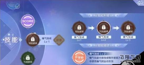 QQ炫舞手游爆气技能有什么用 爆气技能使用方法介绍