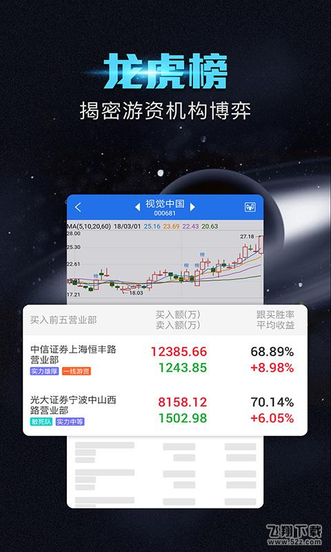 短线王V1.9.9.1PC版