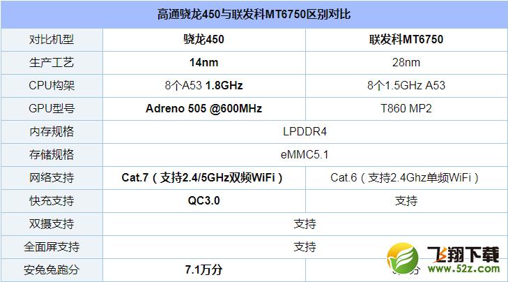 魅蓝6T和红米5哪个好_魅蓝6T和红米5区别对比