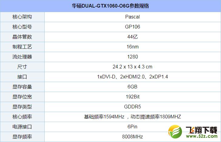 GTX1060显卡哪款好_2018性价比高的1060显卡推荐