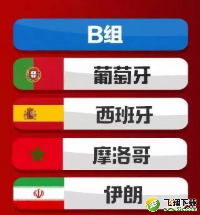2018世界杯摩洛哥vs伊朗实力分析