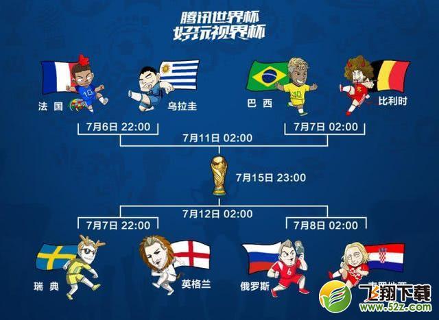 2018俄罗斯世界杯四强队伍对阵分组表名单