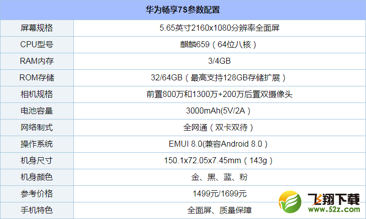 华为畅享7S手机深度实用评测_52z.com