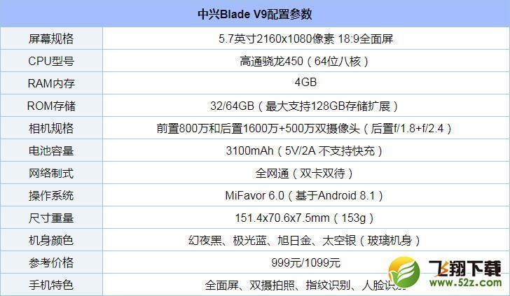 中兴V9手机深度实用评测_52z.com