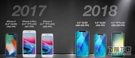 iPhone XS和iPhone X区别对比实用评测_52z.com