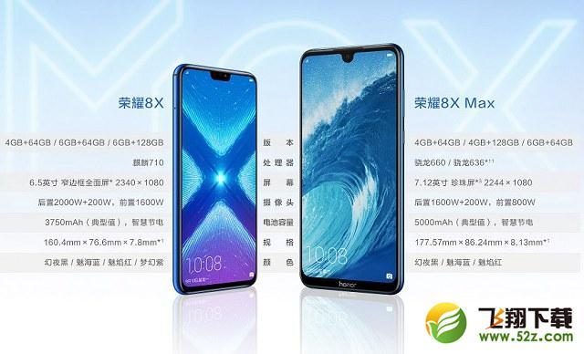 华为荣耀8X和荣耀8X Max区别对比实用评测_52z.com