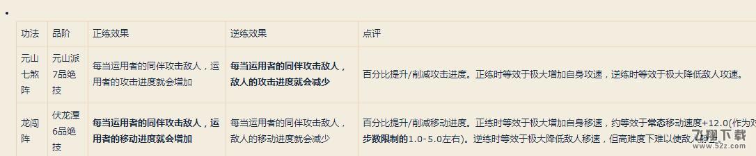 太吾绘卷压制流防风筝玩法攻略_52z.com