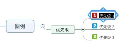 MindManager自定义图例图标方法教程_52z.com
