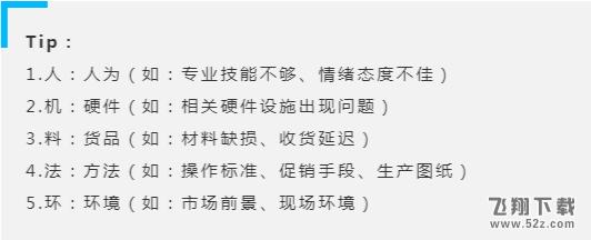 MindManager鱼骨图分析法注意点汇总_52z.com