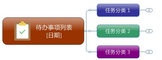 MindManager渐变色效果设置方法教程_52z.com
