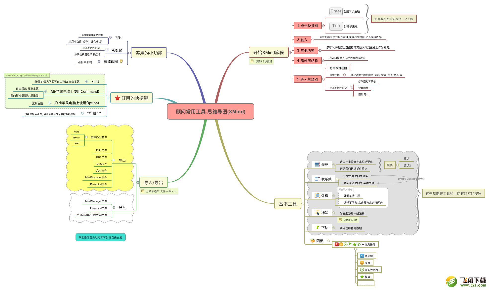 最实用的思维导图软件汇总_52z.com