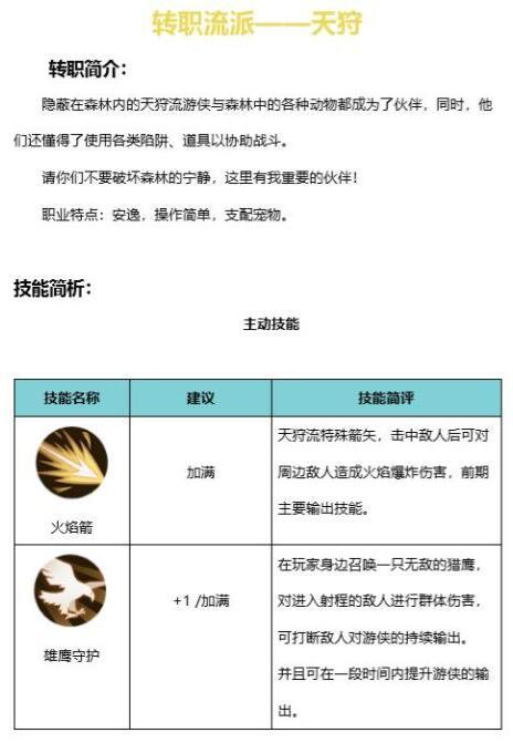侍魂胧月传说天狩技能加点推荐_52z.com